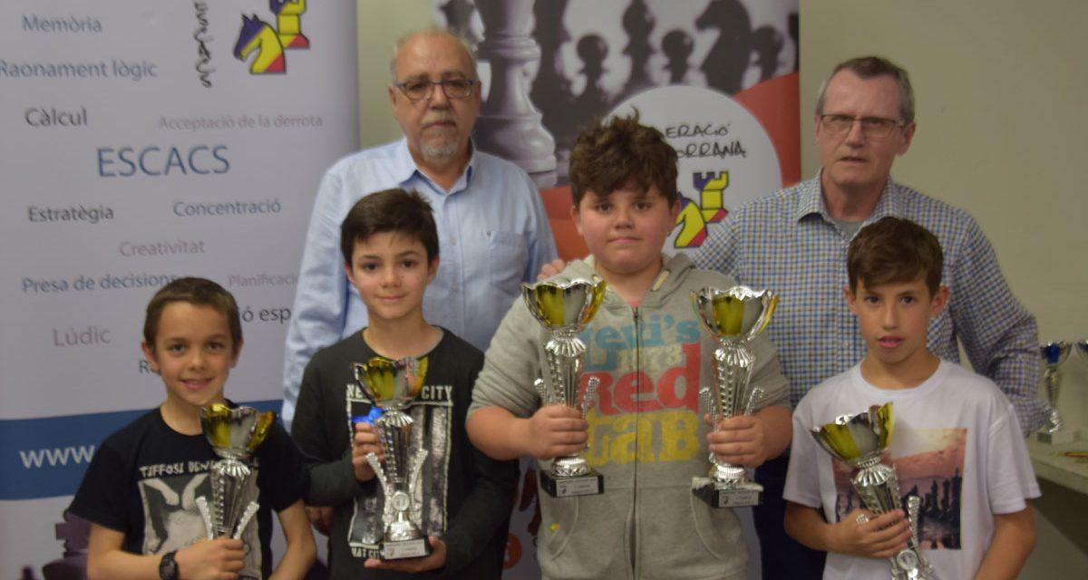 Escolar per Equips d'Andorra 2019